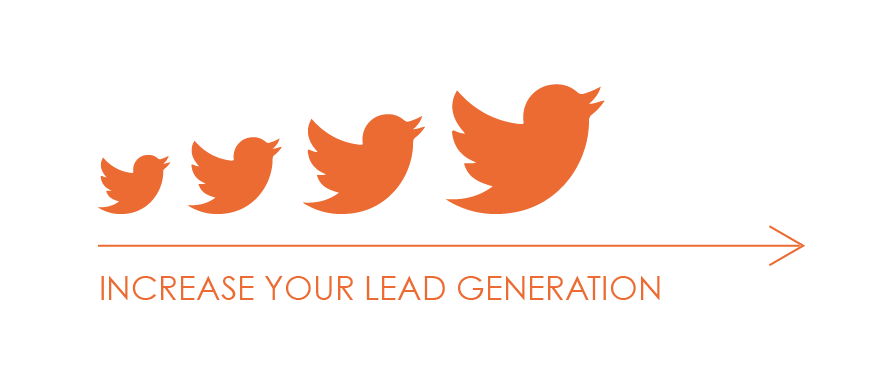 4 Ways Twitter Can Help You in Lead Generation - Featured Image