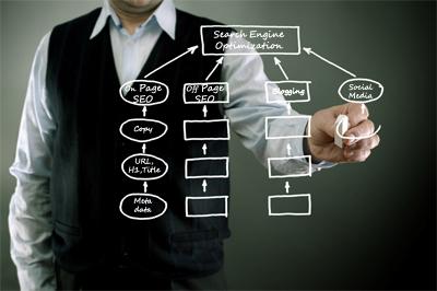 Search-Engine-Marketing-Training