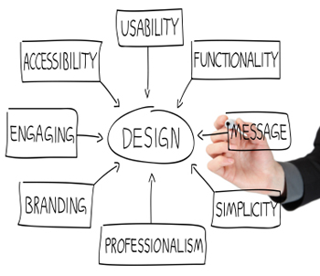 Small Business Web Site Design Tips - Featured Image