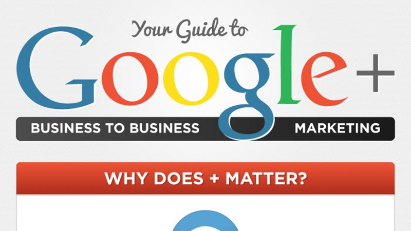 Does Your B2B Need a Google Plus Account? - Featured Image