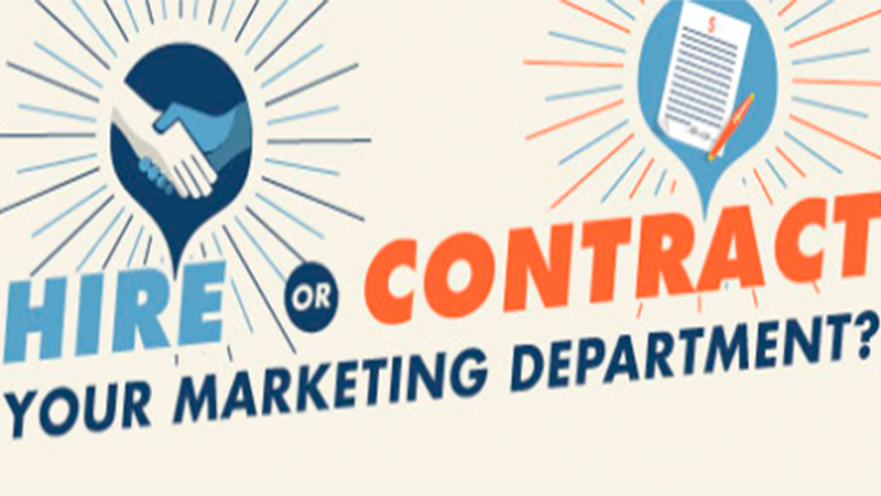 B2B Marketing - Should You DIY Or Outsource? - Featured Image