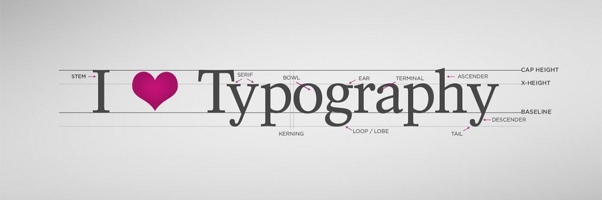 Web Typography Best Practices - Featured Image