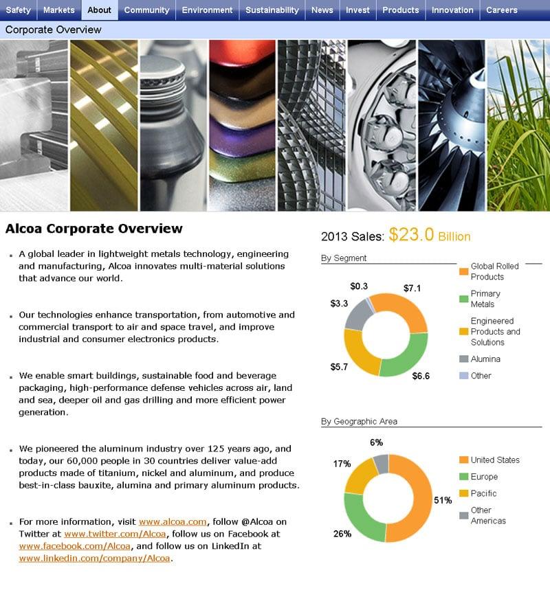 美国铝业公司 - 关于 - 公司 - 概述 - about_us_page
