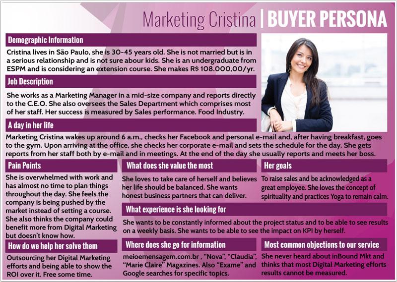 trisong-persona-marketing--buyer_personas,_web_design