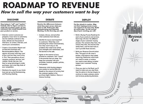 roadmap-to-revenue1
