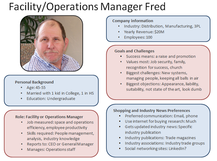 b2b website design-Facility Operation Manager Fred