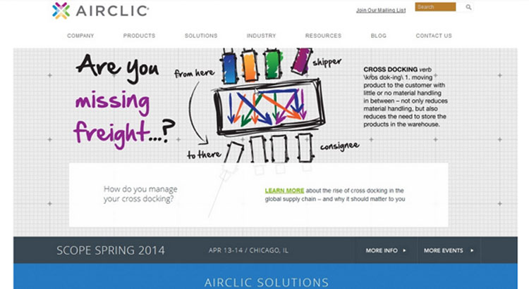 site architecture-Airclic