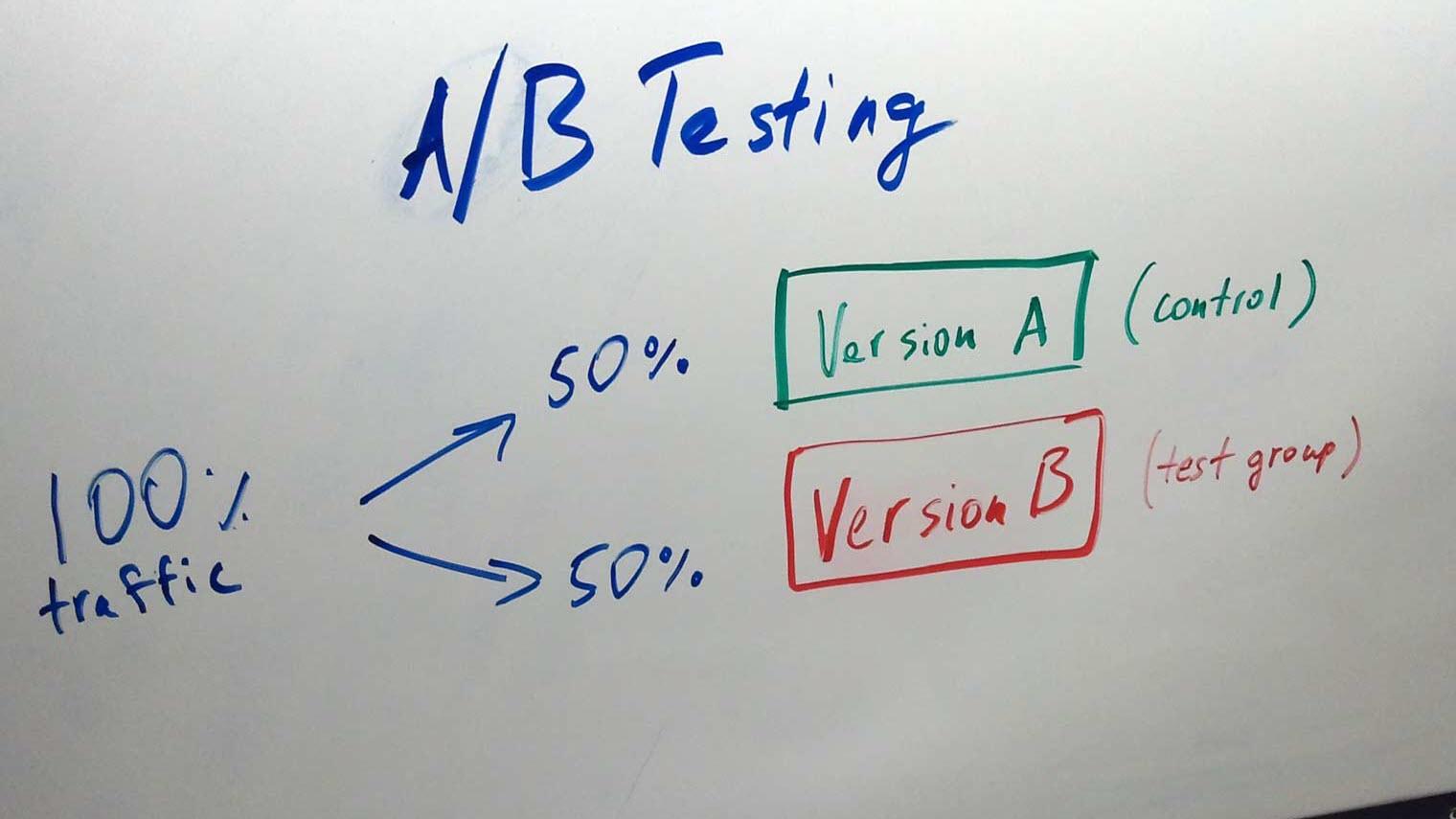 B2B_Web_Design-ab-testing