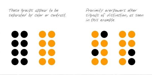 b2b-web-design-principles-similarity-vs-proximity