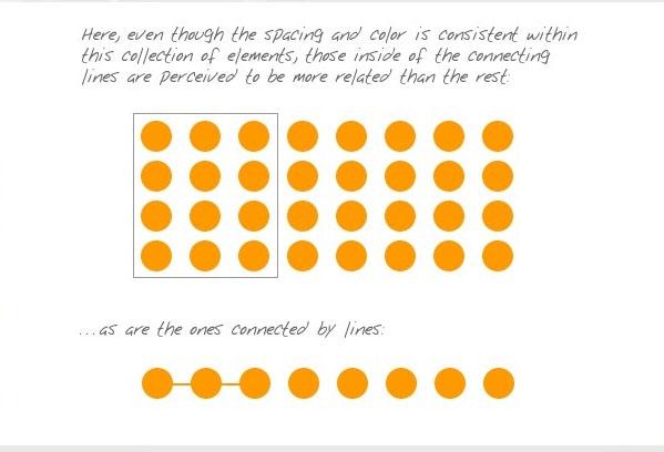 b2b-web-design-principles-uniform
