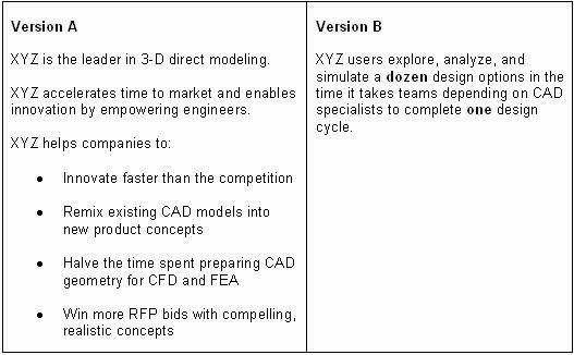 web-usability-principles-AB-test