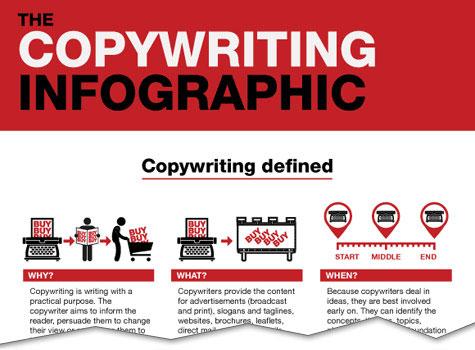 persuasive-copywriting-infographic