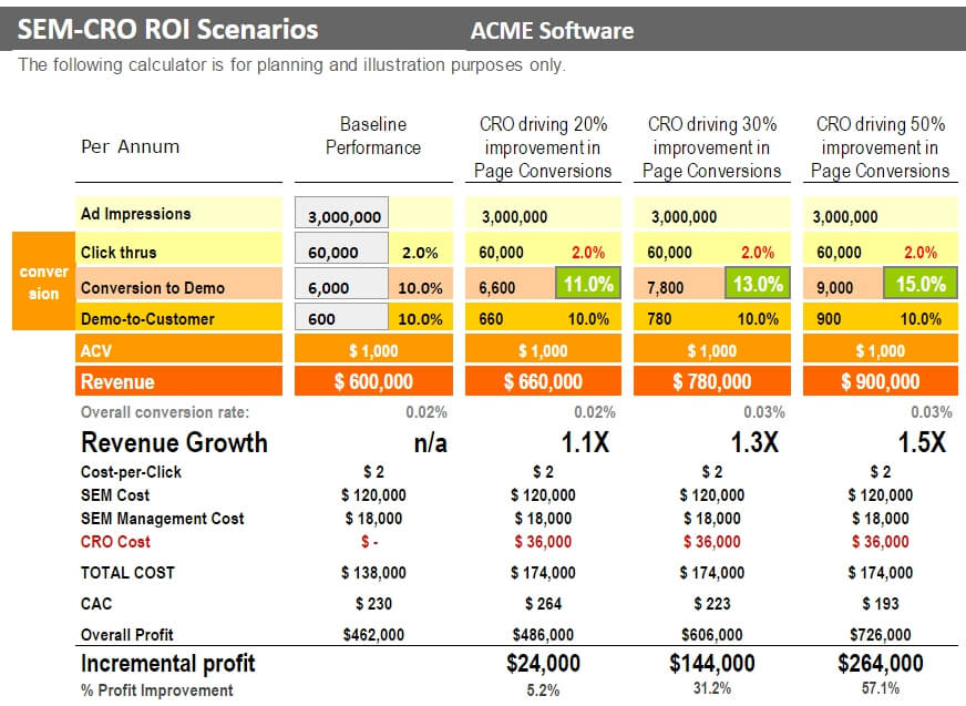 SEM-ROI-Calculation-CRO.jpg