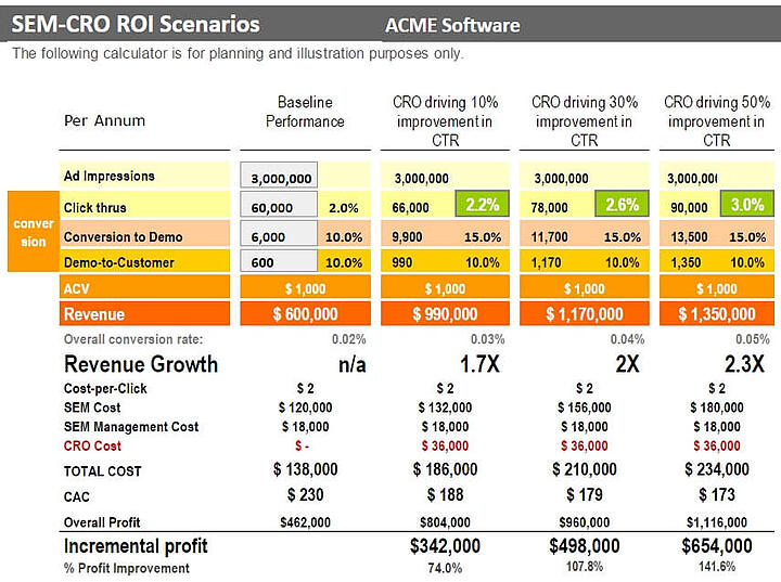 SEM-ROI-Calculation-CTR.jpg