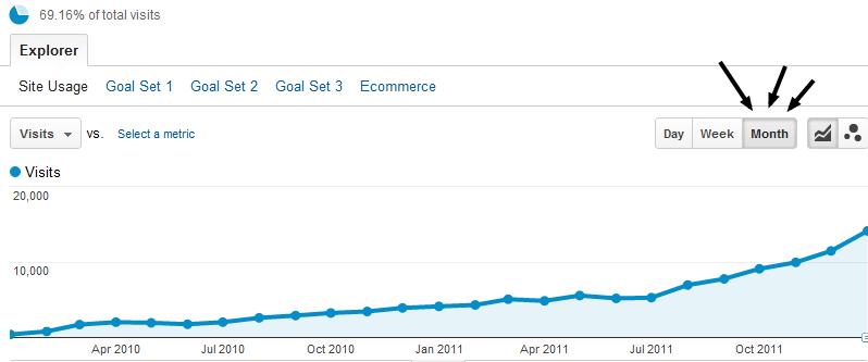 网站层次结构的,以需求为观众流量growth.png