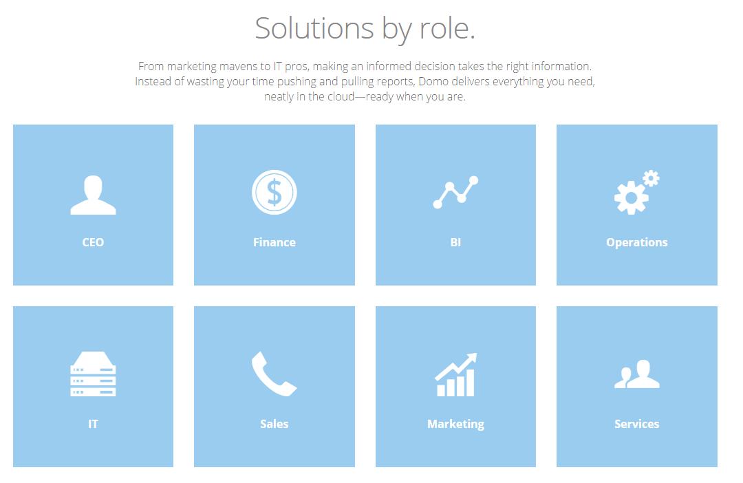 网站层次结构的-需求的个性化,domo.png