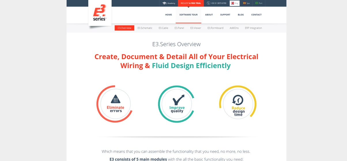 B2B-Online-Lead-Generation-Enterprise-Software-Cim-Team-Electrical Wiring Design Software-E3.Series