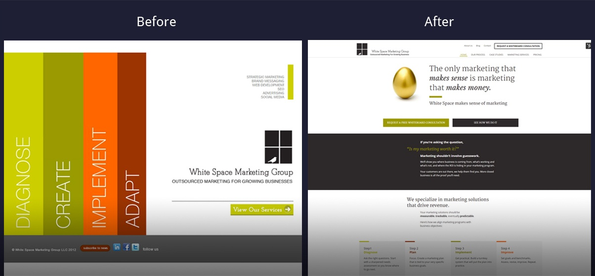 strategic-marketing-consulting-whitespacemarketing-Before_After